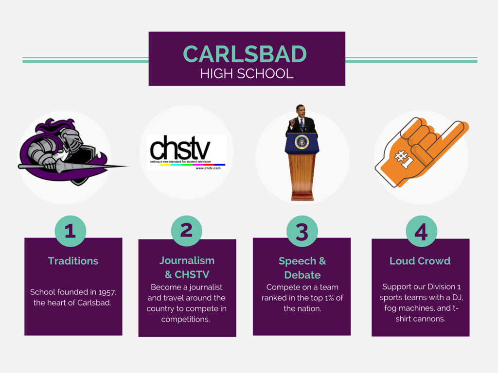 Just four of the reasons to pick Carlsbad High School.