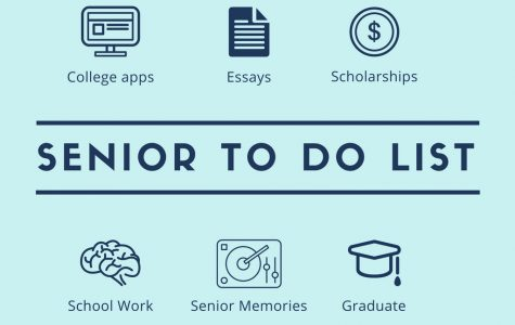 Seniors: how to prepare for college