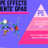 How PE affects students' GPAs