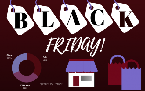 BRIEF: Black Friday shopping takes a turn to online