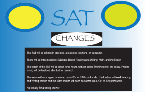 SAT changes to keep up with ACT