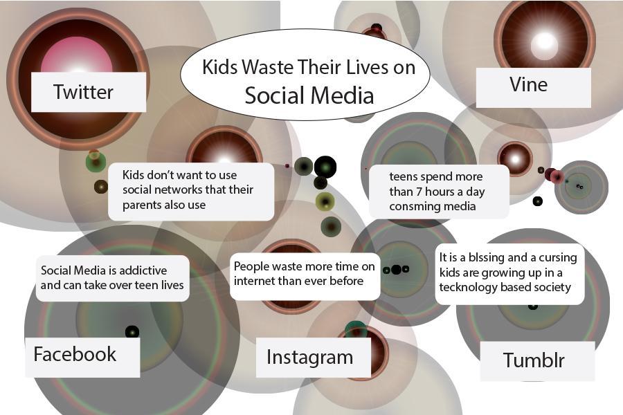 Social media sidetracks students