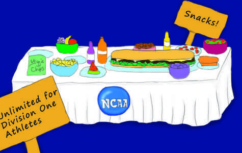 NCAA passes new rule allowing unlimited food to athletes
