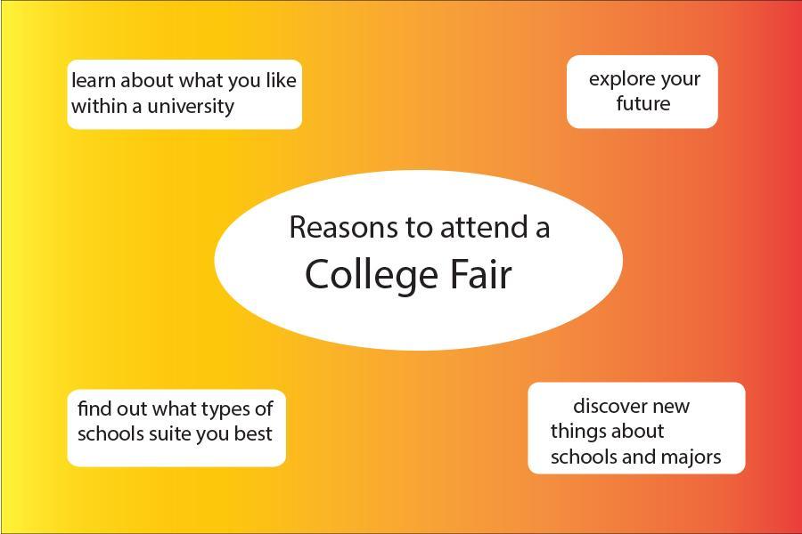 National college fair unveils admission resources