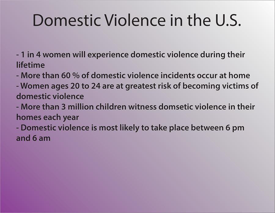 Podcast: Domestic Violence