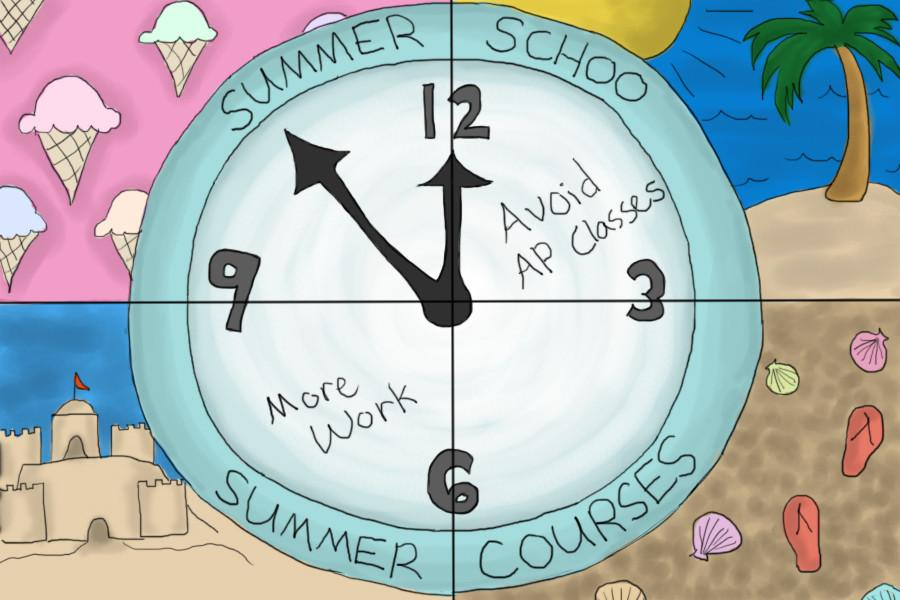 Summer+classes%3A+the+best+and+worst+decision+you+will+ever+make