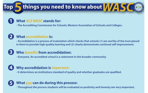 WASC: what you need to know