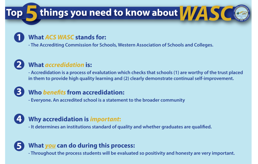 WASC%3A+what+you+need+to+know