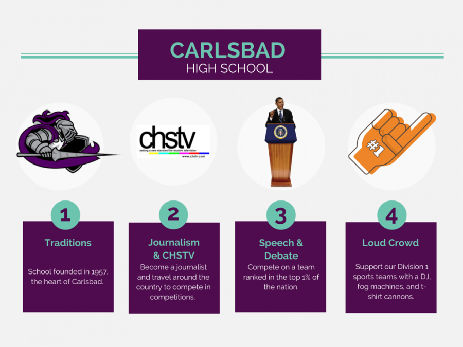 Just+four+of+the+reasons+to+pick+Carlsbad+High+School.
