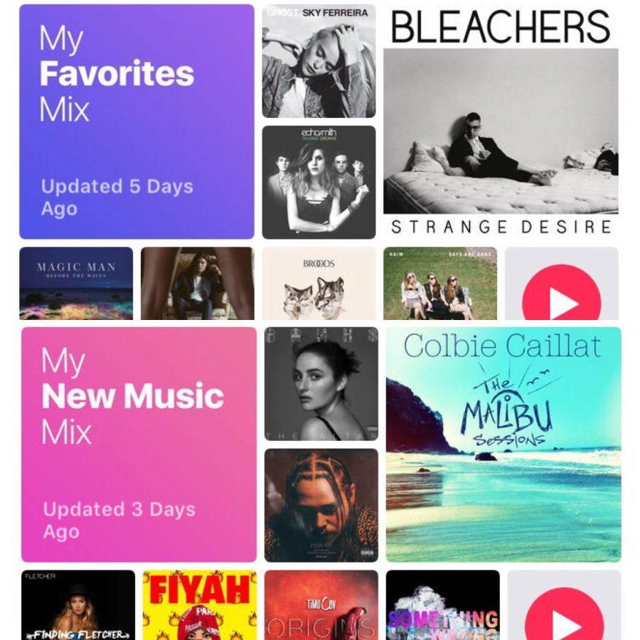Personalized Playlists