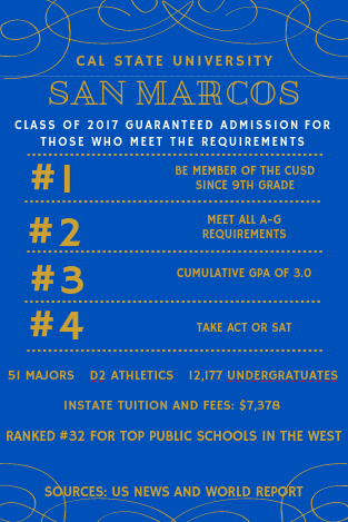 Graduating seniors now guaranteed admissions to Cal State San Marcos