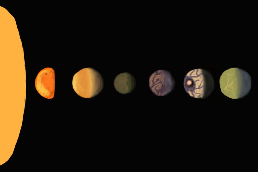 7 new planets