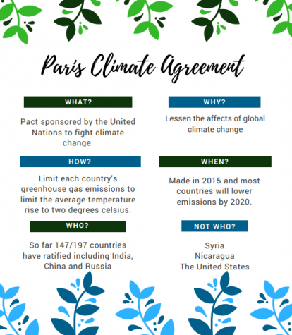 On June 1, Donald Trump took The United States out of the Paris Climate Agreement, joining Syria and Nicaragua. The Paris Climate Agreement intends to lessen the affects of global warming.
