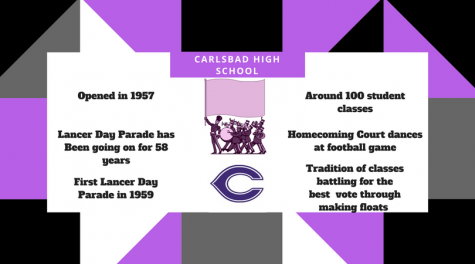 CHS celebrates its 60th birthday