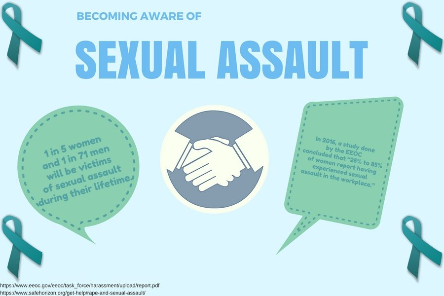 Sexual+assault+in+the+entertainment+industry