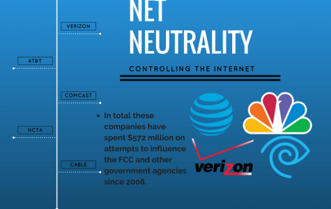 Net neutrality takes a drastic turn