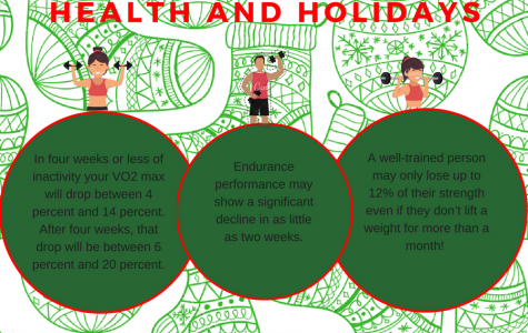 Tips to staying healthy during winter break