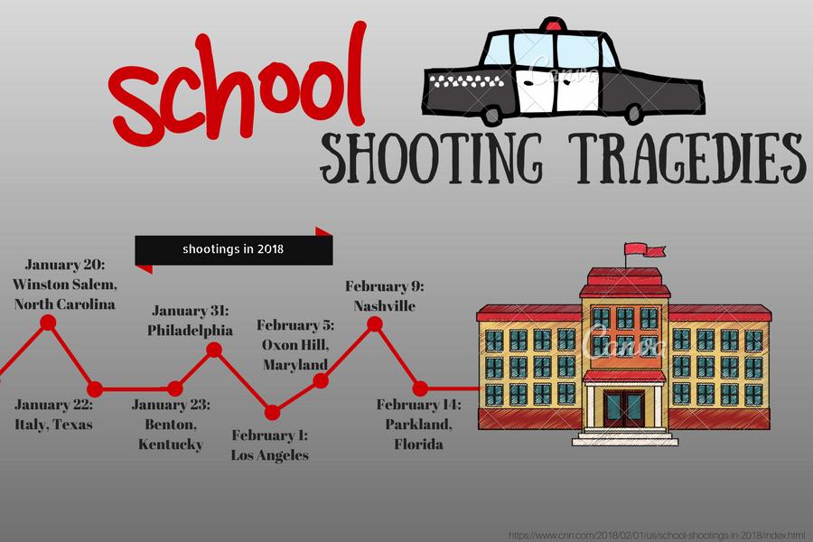 shooting tragedies