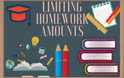 Homework amount overwhelms students
