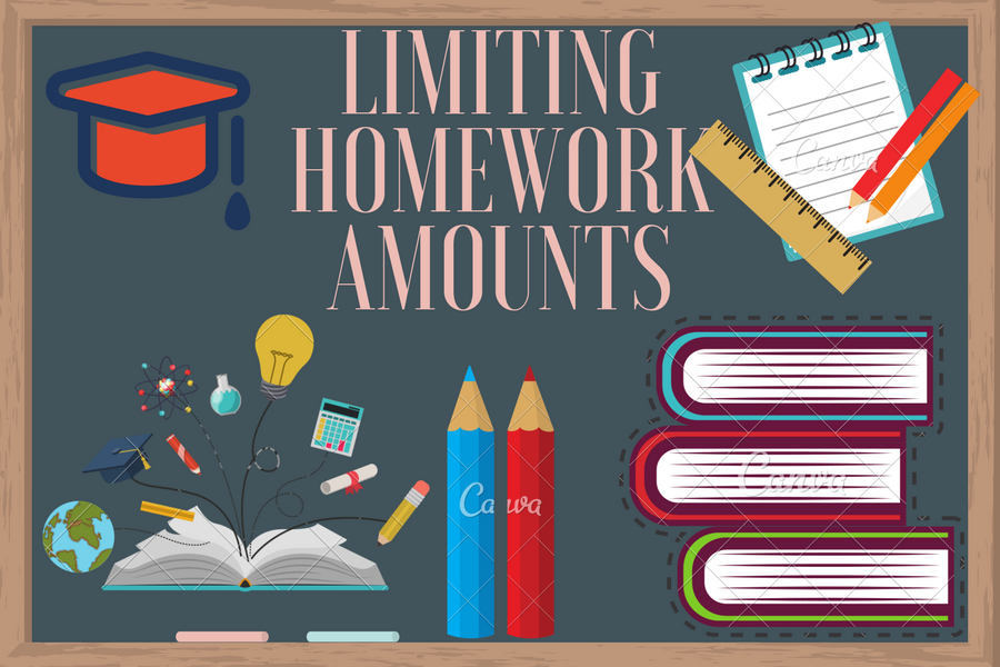 Homework amount overwhelms students