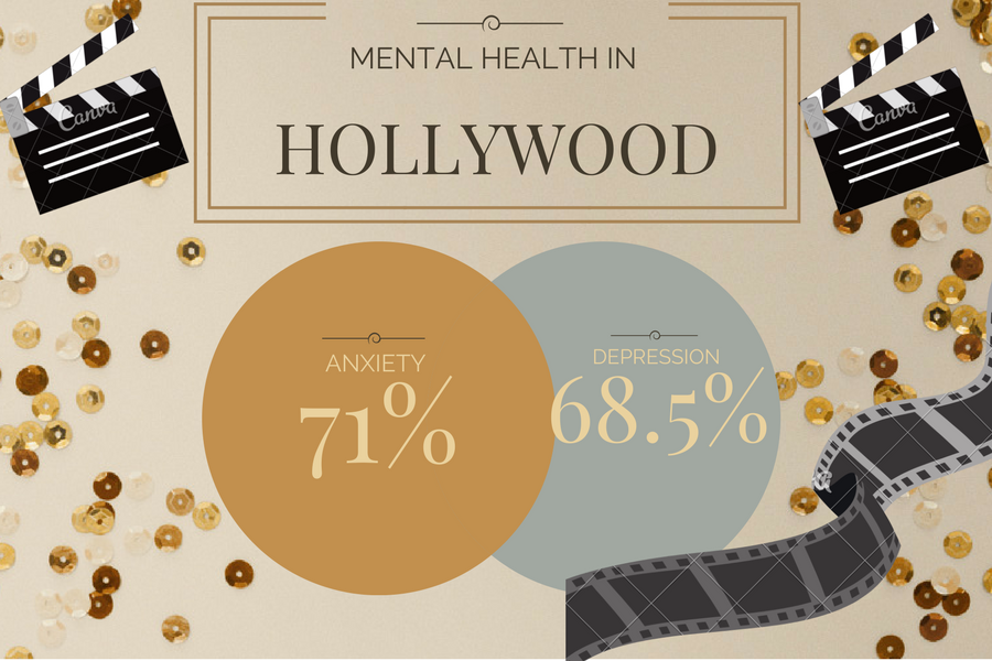 Mental+health+tears+Hollywood+apart