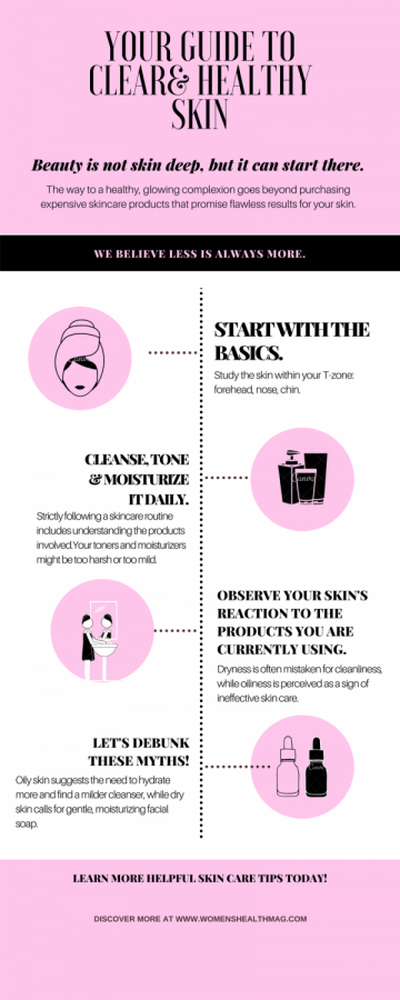 Your Guide toClear, Healthy Skin