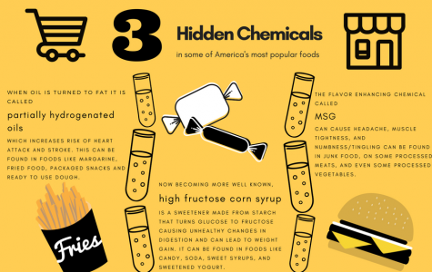 Chemicals hiding in popular foods