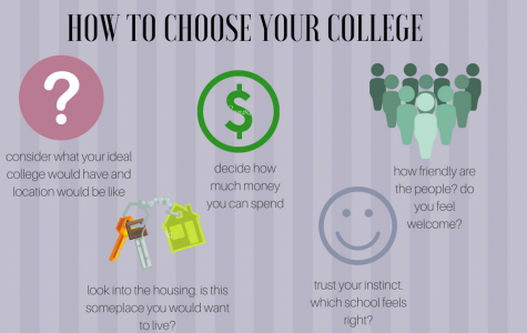 How to choose your perfect school