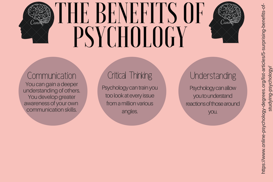 Why psychology should be a required course