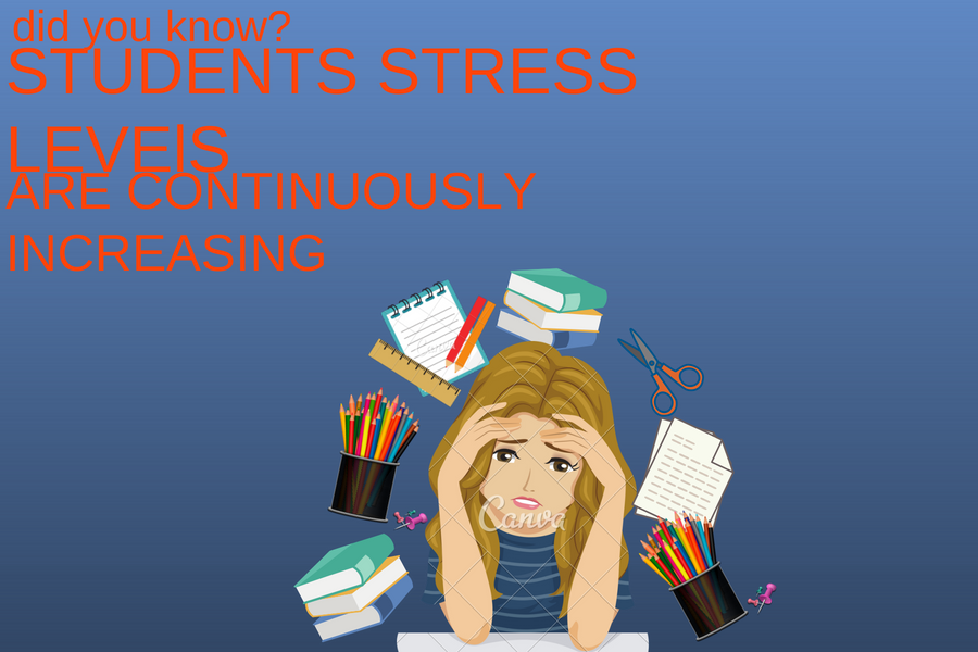 The stress levels of teens skyrocket