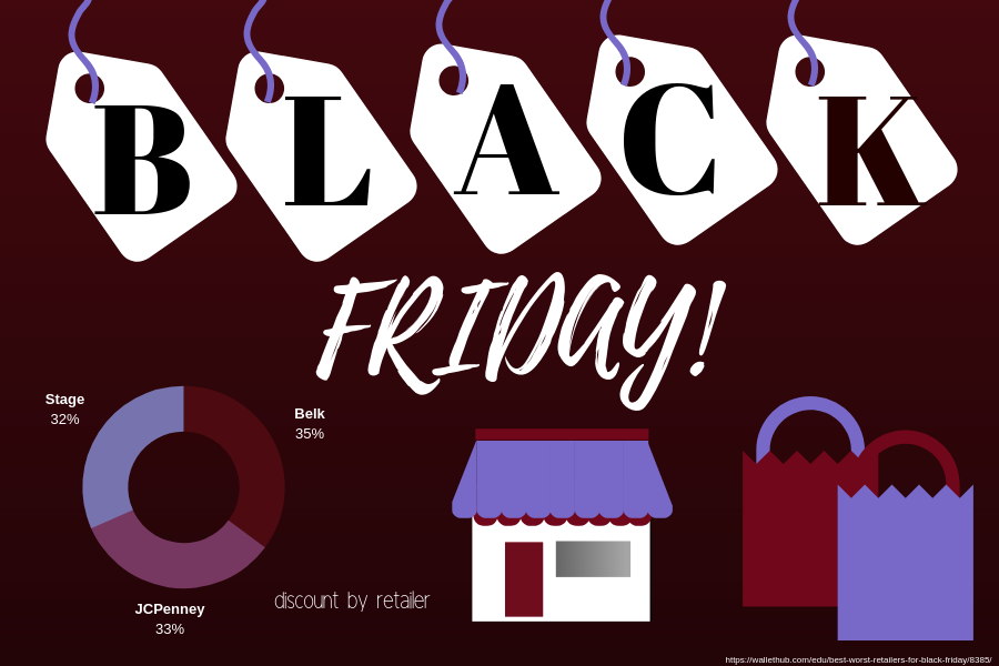 BRIEF%3A+Black+Friday+shopping+takes+a+turn+to+online
