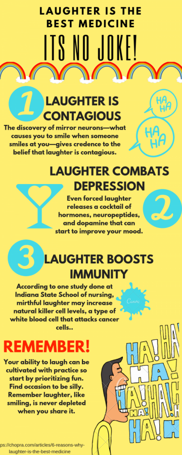 Laughter+is+the+best+medicine