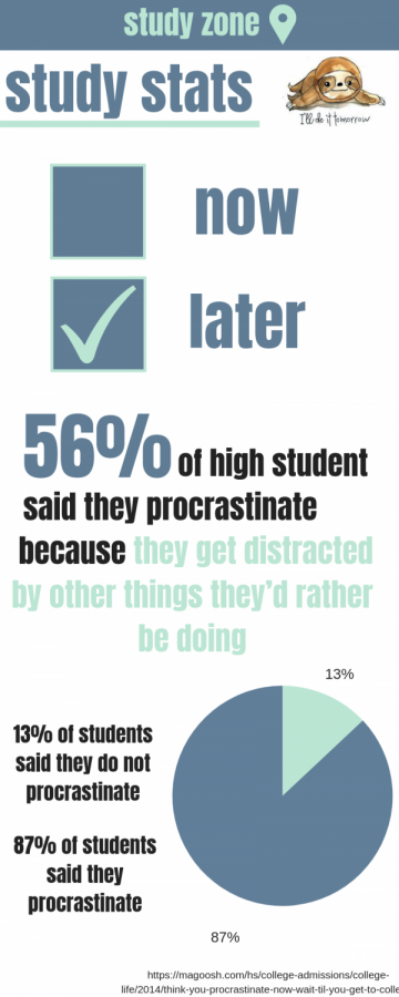 Why+do+you+procrastinate%3F
