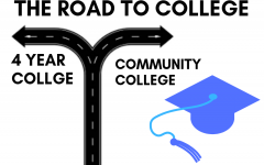 Community vs university--Which one is right for you?