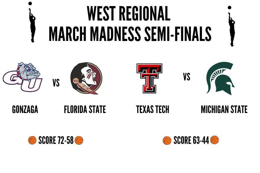 March Madness: West Regional Semifinals