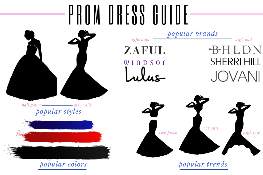 Getting a prom dress for the perfect price