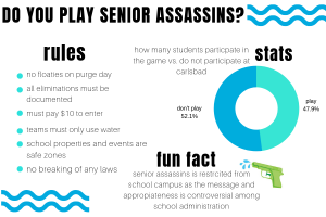 Delving into the pros and cons of senior assassins