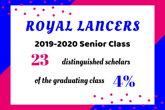 Only 23 students- the top 4% of the graduating class- earned the distinguished title of a Royal Lancer. Seniors Shayda Moezzi and Edward Gardner were among those honored with the achievement.  Graphic by Lena McEachern.