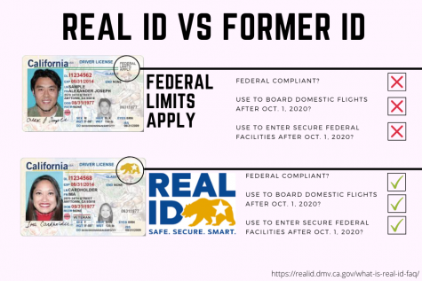 Real ID to take effect on Oct. 1