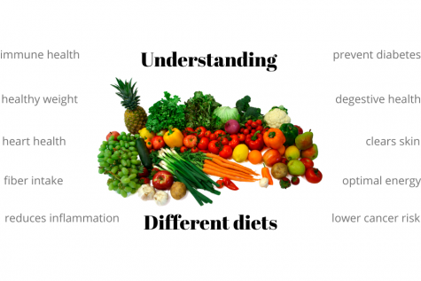 Different diets described in the article will reveal benefits such as improving immune health, healthy weight, heart health, fiber intake, reducing inflammation, preventing diabetes, digestive health, clearing skin, gaining energy and lowering cancer risk.