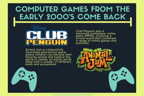 Childhood Online Games Resurfacing During Quarantine